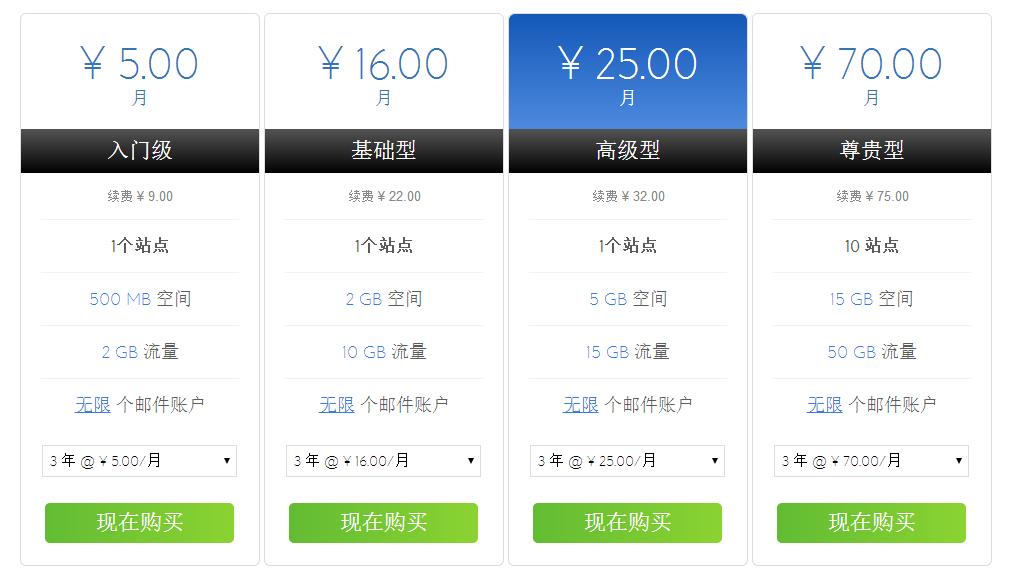bluehost中文